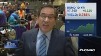 Santelli: 10-Year note yields up