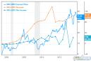 Evaluating Share Repurchase Programs: Advice From Benjamin Graham