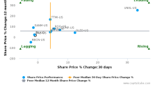 Park Electrochemical Corp. breached its 50 day moving average in a Bearish Manner : PKE-US : January 27, 2017