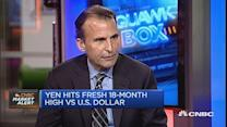 Dollar weakness has supported oil : Strategist