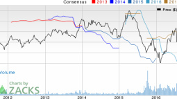 Olin Corporation Lowered to Strong Sell on Weak Prospects