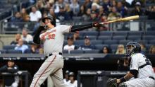 Hot Stove Digest: Matt Wieters still has some interesting options