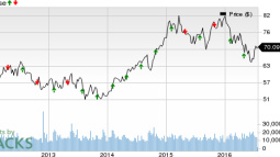 Will Equity Residential (EQR) Earnings Disappoint in Q2?
