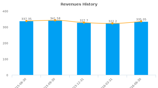 Kforce, Inc. :KFRC-US: Earnings Analysis: Q2, 2016 By the Numbers : August 10, 2016