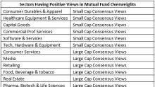 Investors Love These Mutual Fund Sectors - Mutual Fund Commentary