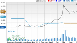 Why Great Panther Silver (GPL) Could Shock the Market Soon