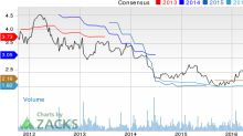 Coach (COH) Well Poised for Growth on Strategic Initiatives