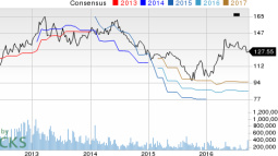 Valmont (VMI) Poised on Strategic Actions Amid Challenges