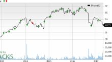 Will Soft Comps Hurt Tractor Supply's (TSCO) Q1 Earnings?