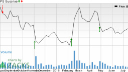 Groupon (GRPN) Q2 Earnings: Is a Surprise in the Cards?