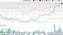 Why Vanda Pharmaceuticals (VNDA) Could Be Positioned for a Surge