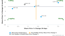 Daejan Holdings Plc breached its 50 day moving average in a Bullish Manner : DJAN-GB : March 21, 2017