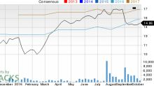 Why NCI Building Systems (NCS) Stock Might be a Great Pick