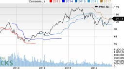 What's Driving Big 5 (BGFV) Stock One Month After Earnings?