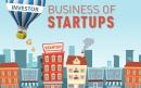 Deal Street: Digital Lending Startups Led The Funding Pack Last Week