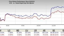 Can Kohl's (KSS) Diligent Moves Retain Solid Momentum?