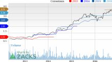 Why Is Electronic Arts (EA) Up 5.8% Since the Last Earnings Report?