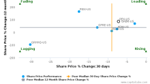 REX American Resources Corp. breached its 50 day moving average in a Bearish Manner : REX-US : January 13, 2017