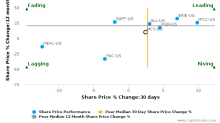 Mercury General Corp. breached its 50 day moving average in a Bearish Manner : MCY-US : March 20, 2017