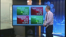 Asia markets end mixed as traders digest Fed, Bank of Japan decisions