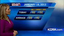Eileen's Saturday Forecast 1.19.13