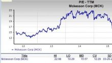 McKesson Corporation: Should Value Investors Pick this Stock?