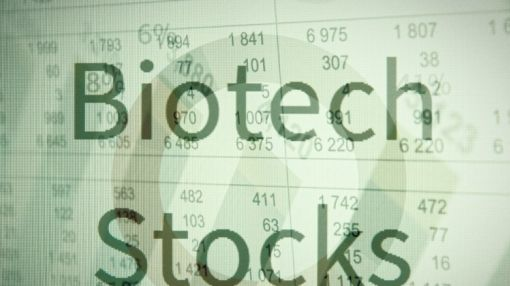 Movers and Shakers In Biotech: Cyclacel Pharmaceuticals Inc (CYCC) and Corium International Inc (CORI)