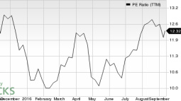 Why Domtar Corporation (UFS) Could Be a Top Value Stock Pick