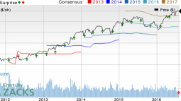 Aon Plc's (AON) Q2 Earnings and Revenues Miss Estimates
