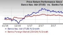 Itau Unibanco to Acquire Minority Stake in XP Holding