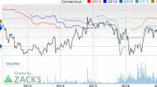 Why Is Wright Medical (WMGI) Up 8.7% Since the Last Earnings Report?