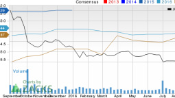 Is Esperion Therapeutics (ESPR) Stock a Solid Choice Right Now?