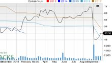 What Makes Genesco (GCO) a Strong Sell?