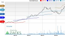 Why Is Jack In The Box (JACK) Up 2.9% Since the Last Earnings Report?