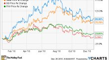 3 Top Gold Stocks That Can Be Bought Cheap