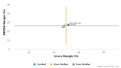 Bombay Rayon Fashions Ltd. :532678-IN: Earnings Analysis: 2016 By the Numbers : September 23, 2016