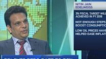 Why this expert is surprised by RBI rate cut