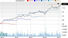 Why Is Stryker Corp (SYK) Up 5% Since the Last Earnings Report?