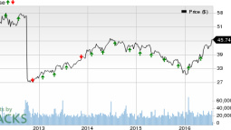 Will Tyco's (TYC) Q3 Earnings Disappoint on Macro Woes?