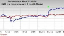 Should Unum Group (UNM) Stock Be in Your Portfolio Now?