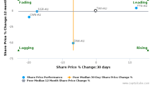 Tabcorp Holdings Ltd. breached its 50 day moving average in a Bearish Manner : TAH-AU : October 25, 2016