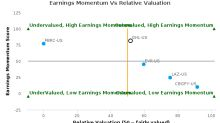 Greenhill & Co., Inc. breached its 50 day moving average in a Bearish Manner : GHL-US : March 22, 2017