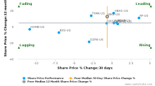 IBERIABANK Corp. breached its 50 day moving average in a Bearish Manner : IBKC-US : October 14, 2016