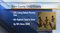 Kern County Child Poverty