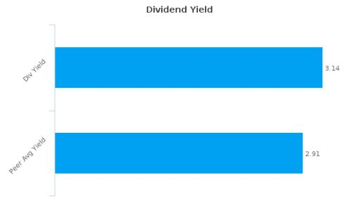 Spire, Inc. (Missouri) : SR-US: Dividend Analysis : September 12th, 2016 (record date) : By the numbers : September 14, 2016