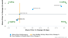 AVIC Aviation Engine Corp. Plc breached its 50 day moving average in a Bullish Manner : 600893-CN : January 10, 2017