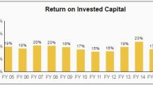A Quality Dividend Aristocrat for Long-Term Income and Growth