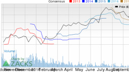 Why Earnings Season Could Be Great for Worthington Industries (WOR)