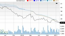 What Makes Buckle (BKE) a Strong Sell?