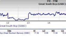 Is Great Southern Bancorp a Good Choice for Value Investors?